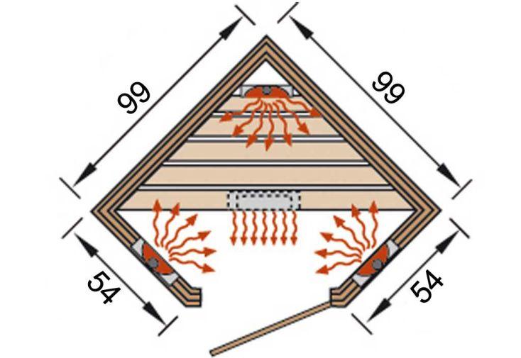Sauna Infrarouge Weka Classic Angle - 1400 W