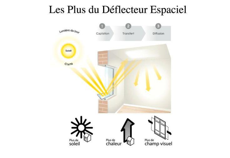 Déflecteur de Lumière Espaciel Pro XL (140x20x3)