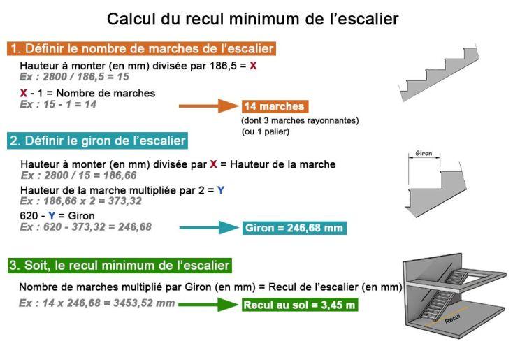 Limons tokyo pour escalier quart tournant en acier 281 - Calcul quantite beton ...