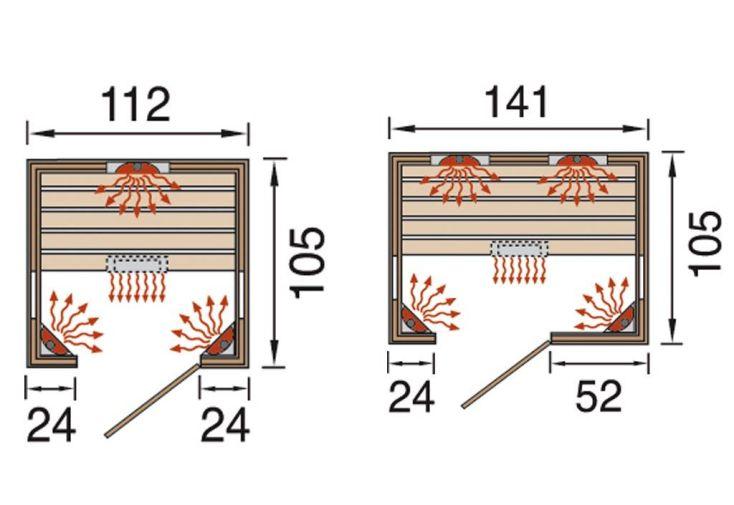 Sauna Infrarouge Weka Trend 1700 ou 2050 W