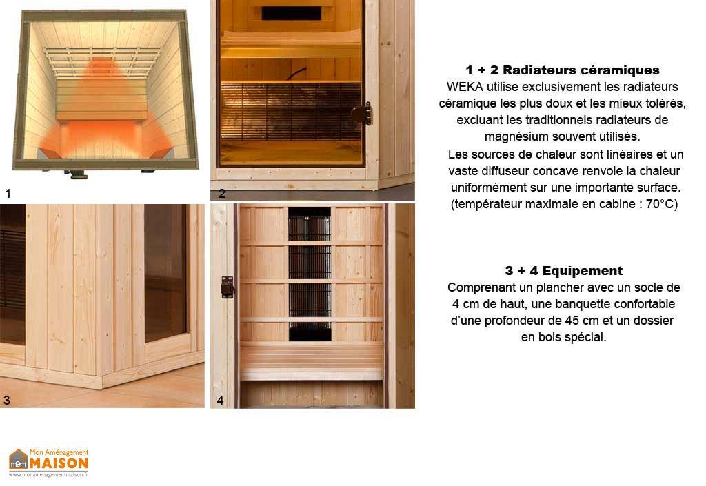 Sauna Infrarouge Weka Classic 1 - 1700 W