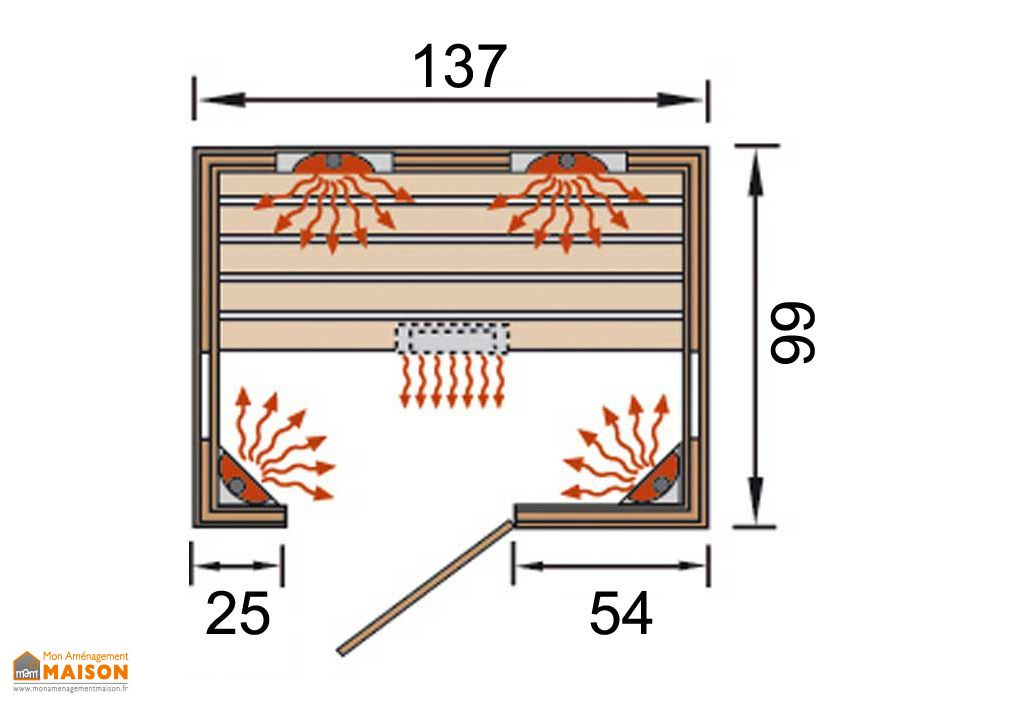 Sauna Infrarouge Weka Classic C2 - 2050 W