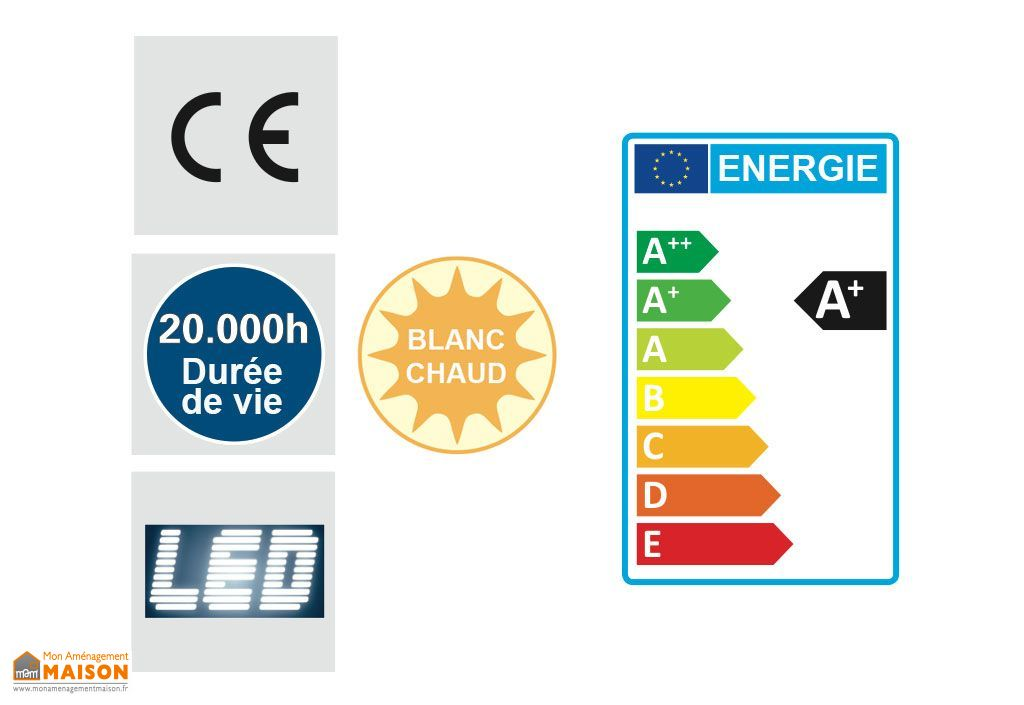 Luminaire LED 2 Spots Ultra