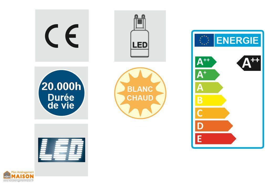 Luminaire LED 3 Spots Nice