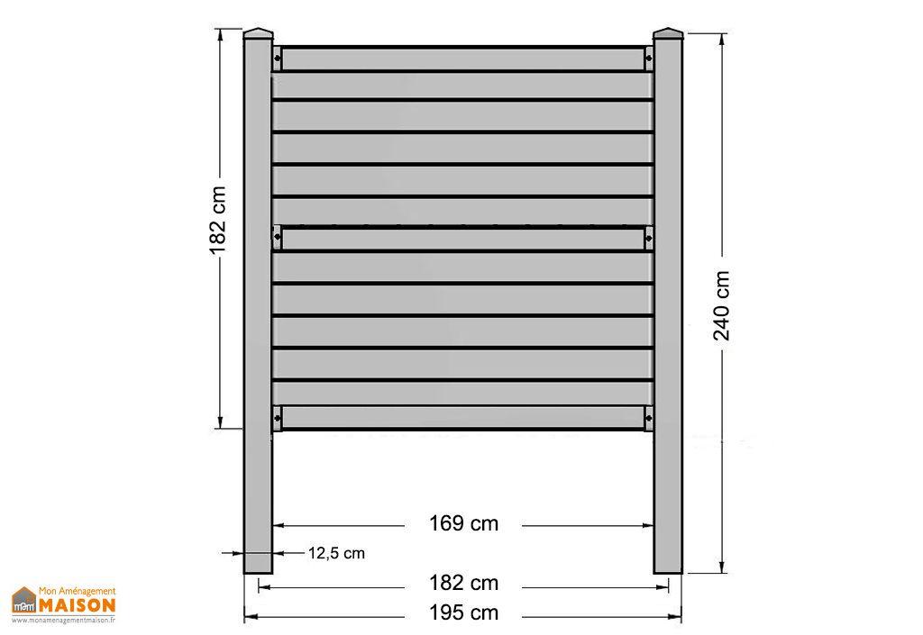 Kit Panneau Clôture Polypropylène 195x12,5x182cm (l,l,h)